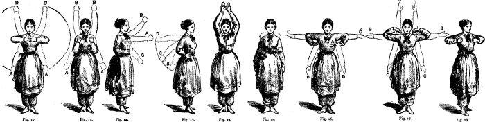 Illustration Edwardian woman exercising